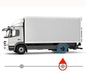 Camion monté avec pneus rechapés pour route régionale